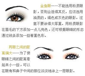 眼影的画法